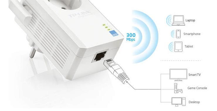 TP-Link Wireless N 300Mbps Range Extender Ethernet