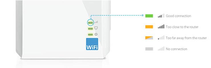 TP-Link Wireless N 300Mbps Range Extender Light Indicator